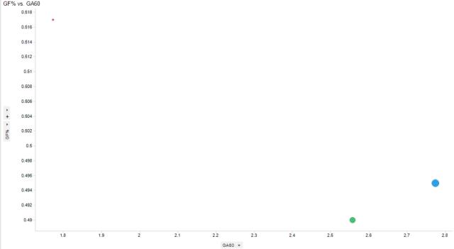 hamfranzid graph